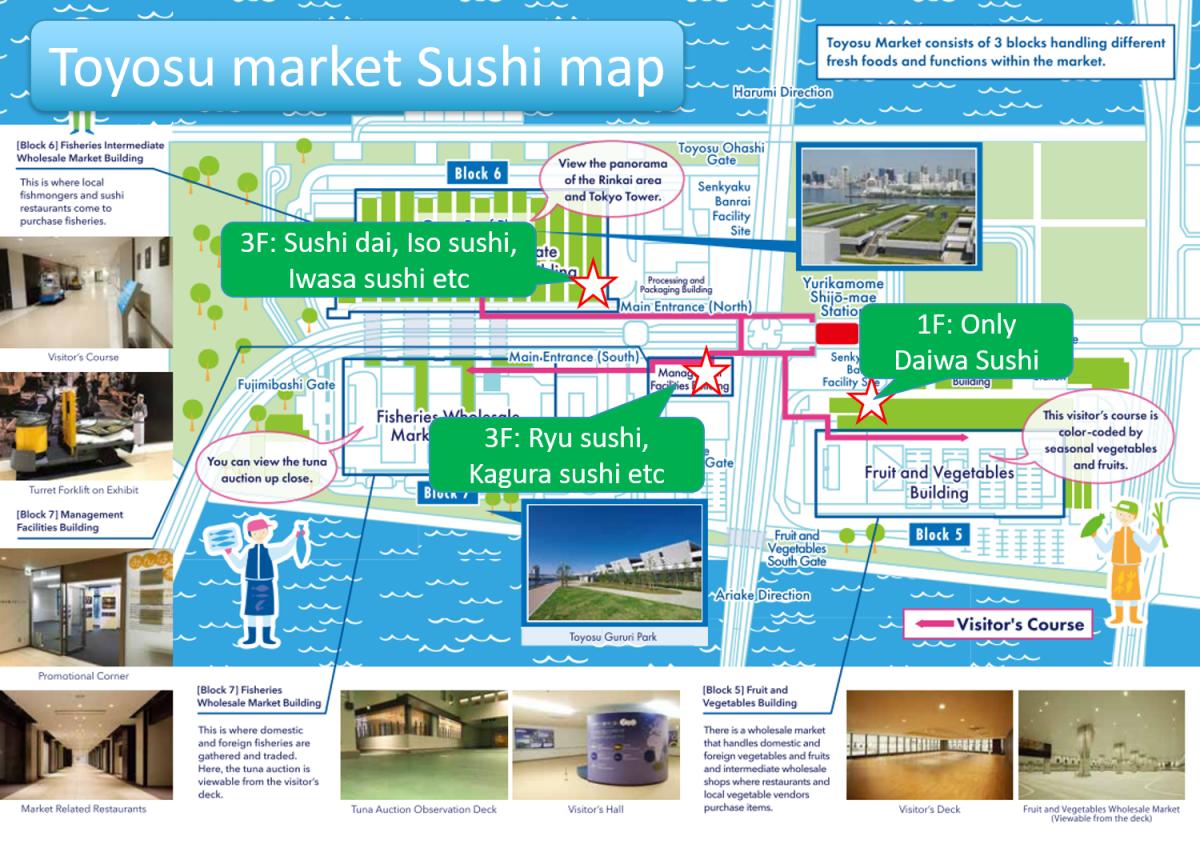 Sushi restaurants Toyosu market