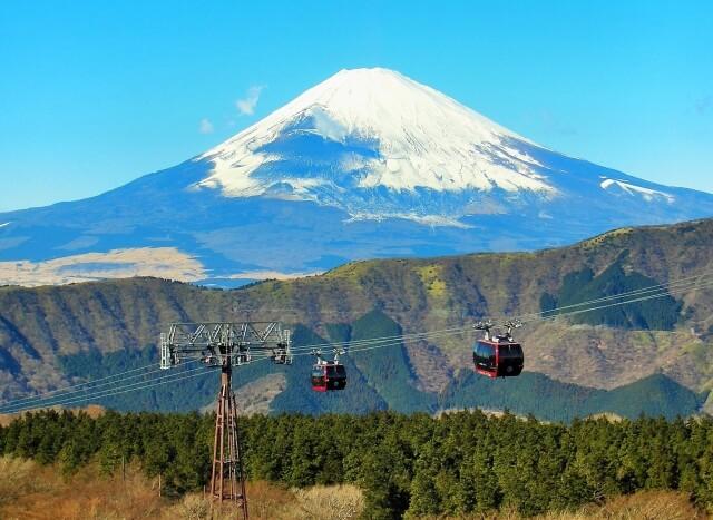 Mount Fuji Ropeway