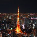 The Best Places to Visit in Tokyo – An Overview per Area!